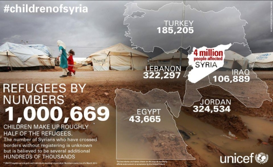 Children-of-Syria-Infographics