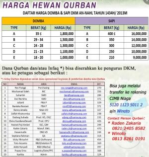 QURBAN111