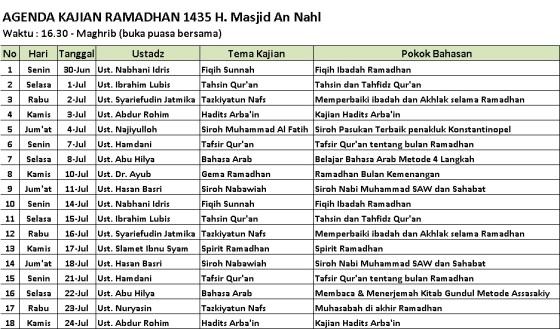 Agenda Ramadhan 1435H-